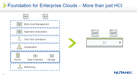 Foundation for Enterprise Clouds - More than just HCI