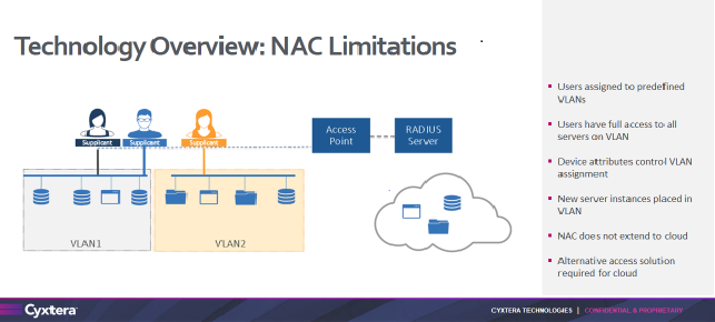 Technology Overview: NAC Limitations